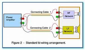 Bi Wiring To Loudspeakers