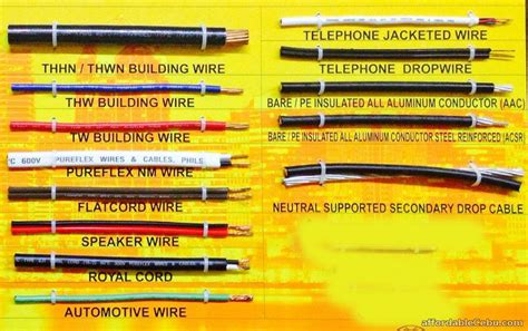 common types  wires  cables electrical engineering