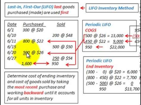 lifo inventory accounting lifo costing perpetual