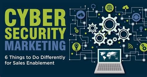 Cyber Marketing - b2b marketing agency outsourced smb marketing services