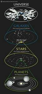 Knowing Our Universe