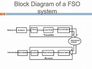 Optical Communication System Block Diagram  U2013 Readingrat Net