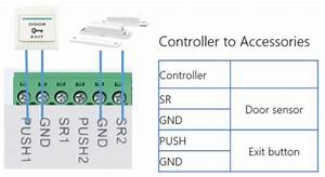 Access Control  How To Wire Exit Button