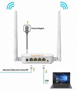 Tenda N301 V2 Wifi Router Setup And Configuration First Time