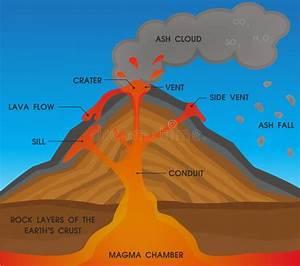 Volcano Cross