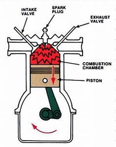 Simple Diagram Of An Engine Jpg