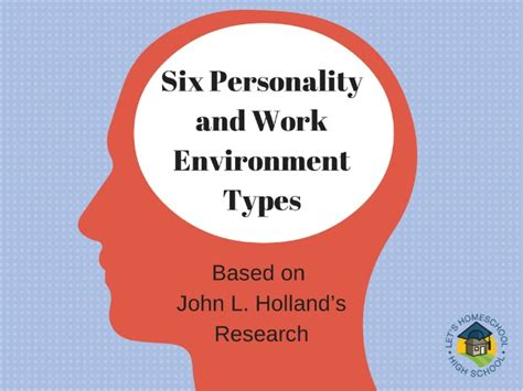 Six Personality And Work Environment Types