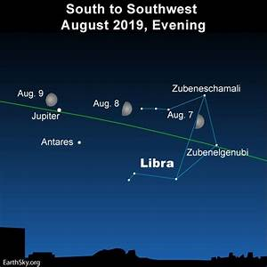 August Guide To The Bright Planets