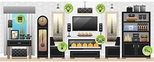 Bestes Smart Home : best smart home systems for 2018 diy smart home ~ Michelbontemps.com Haus und Dekorationen