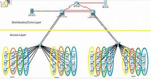 Cisco Campus Area Network Design Project 2011