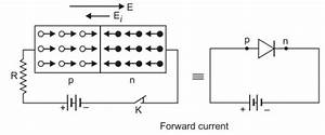 A  Draw The Circuit Diagrams Of A P