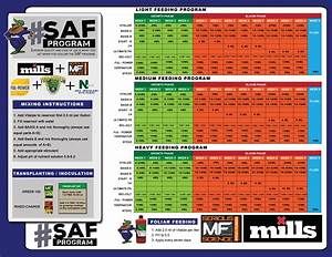 Mills Feeding Schedule Tri City Garden Supply
