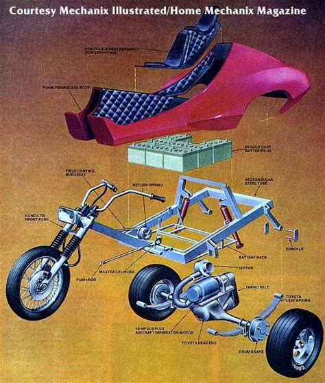 result for diy electric trike other electric trike trike motorcycle and