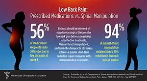 Epidural Steroid Injections for Back Pain, consumer Reports