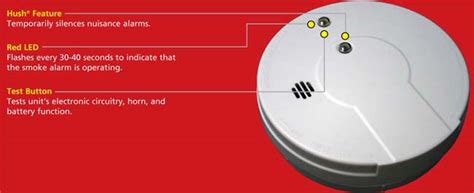 first alert smoke alarm blinking red light amazon com kidde i9060 battery operated ionization sensor