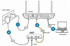 Netgear Router Setup   Greenlight Networks