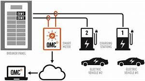 Smart Metering For Ev Charging Stations  The Solution For Multi-unit Properties