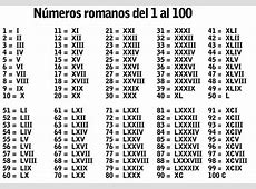Hd Numeros Romanos 1 Al 100 Download Imagemart