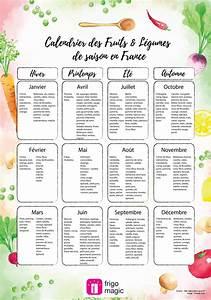 Calendrier Fruits Et Légumes De Saison : frigo magic les fruits et l gumes de saison automne ~ Nature-et-papiers.com Idées de Décoration