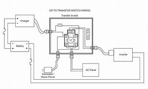 Rxt Transfer Switch Wiring Diagram