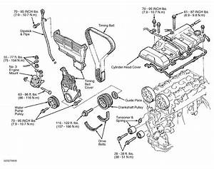 2001 Mazda Tribute Serpentine Belt Diagram