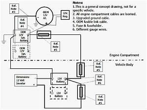 Power Inverter Installation