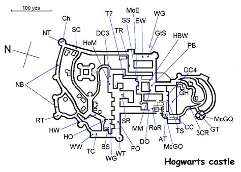 list  synonyms  antonyms   word hogwarts castle
