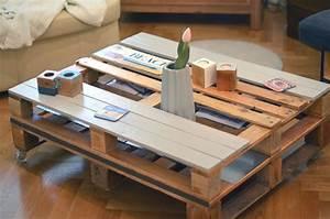 Table Basse Palettes : tables basse en palettes acier et roulettes cr ateur ~ Melissatoandfro.com Idées de Décoration