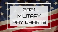 2021 Military Pay Charts | Military Benefits