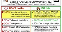 SCAAC-N: AAC BOOT CAMP Sign: Do's and Don'ts