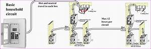 Electrical Wiring In Your House