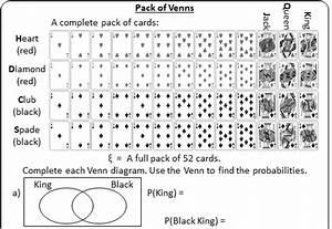 Probability  U0026 Venn Diagrams