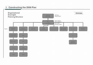 Profit plan kick off