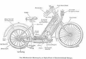 1894 Hildebrand  U0026 Wolfm U00fcller Diagram - Motorcycle
