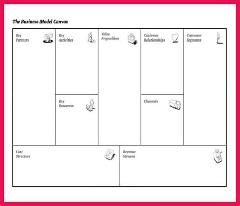 business model canvas template sop examples