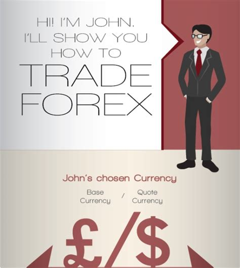 forex trading work infographic