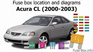 Fuse Box Location And Diagrams  Acura Cl  2000-2003