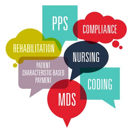 pdpm payment patient driven mds annual convention training ahca toolkit launched ncal care pps tool prepared prepare contact pic