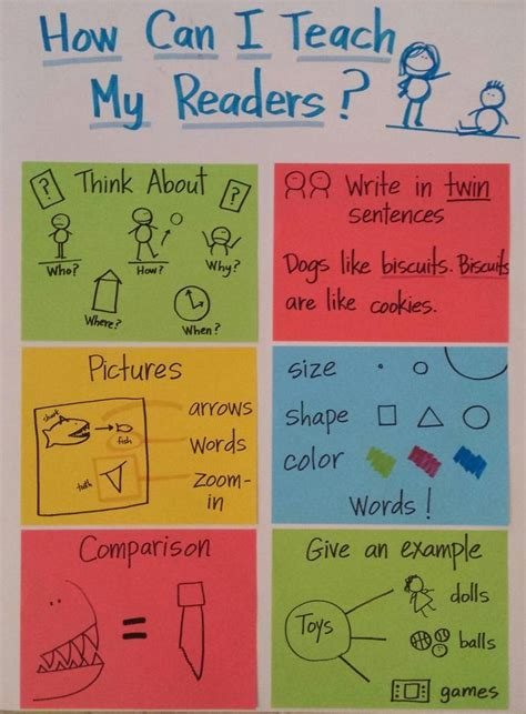 1000+ Images About K2 Informational Writing Charts On Pinterest  Create A Chart, Small Moments