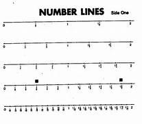 W H A T D O T H E S T A N D A R D S 17 Best Ideas About Number Lines On Pinterest Number Fractions On A Number Line Worksheets Number Lines And Fraction Number Line Sheets