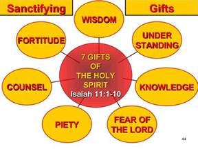 catholic communion gifts jesus sends his holy spirit rcia 2010 11 a