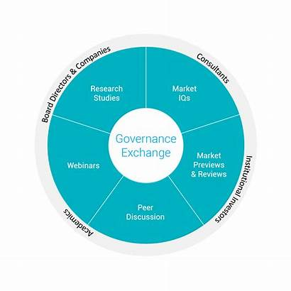 Governance Solutions Corporate Iss