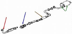Exhaust System Replacement Parts