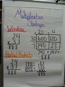 Multiplication Strategies Anchor Chart