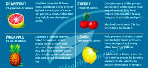 infographic  types  fruits   fight diseases