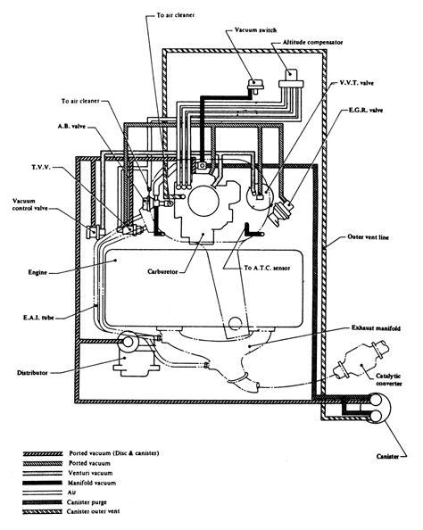 small engine maintenance and repair 1992 nissan stanza regenerative braking repair guides vacuum diagrams vacuum diagrams