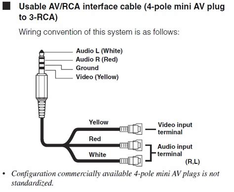 3 5 Mm To Rca Wiring Diagram by How To Install Gps Stereo Unit And Backup