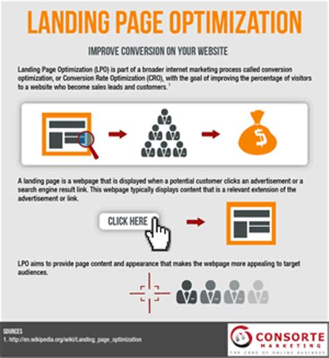Web Page Optimisation by Landing Page Optimization Optimize For Conversion