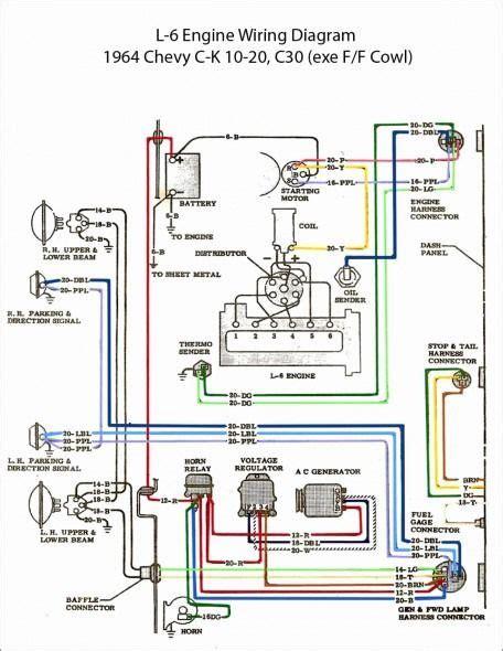 Chevy Silverado Wiring Diagram Color Code Trucks