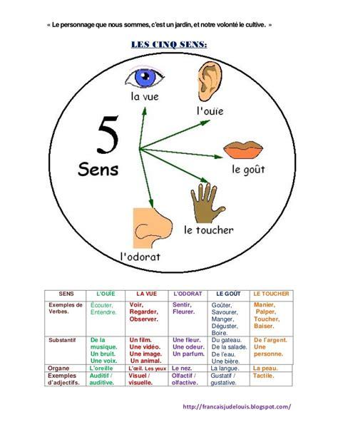 les cinq sens de l humanit 233
